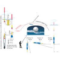 Ваглер Cralusso Rocket