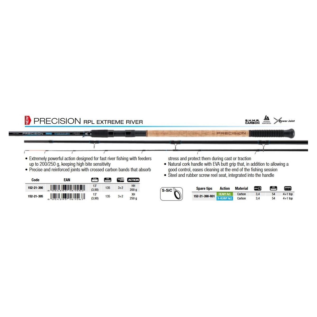 Фидер Trabucco Precision RPL Extreme River Feeder